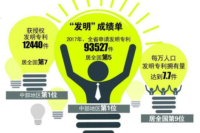 中国智能产业区域竞争力指数京粤浙沪苏居前列