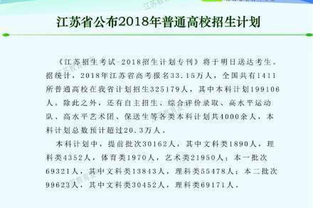 江苏省公布今年高校招生计划 本科预计招生超20.3万人