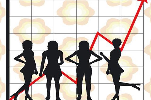 大数据为江苏女性网民画像