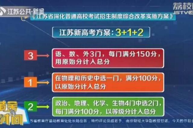 一文读懂江苏新高考方案将怎么考、怎么招、怎么教!
