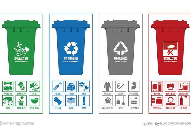 分类之外 破题垃圾围城还需做点啥