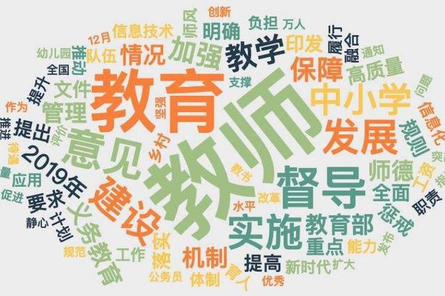 重磅!无锡教育督导经验入选2019中国基础教育典型案例