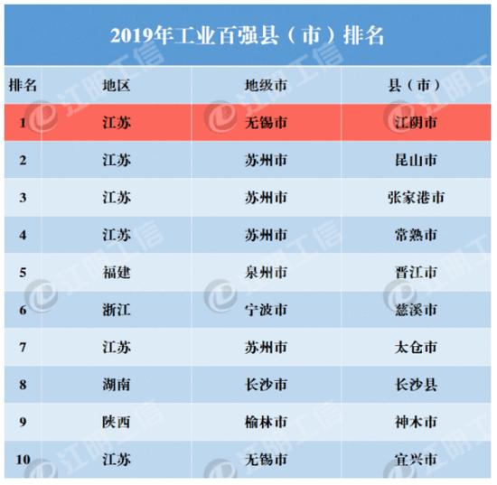 数据来源:中国信息通信研究院