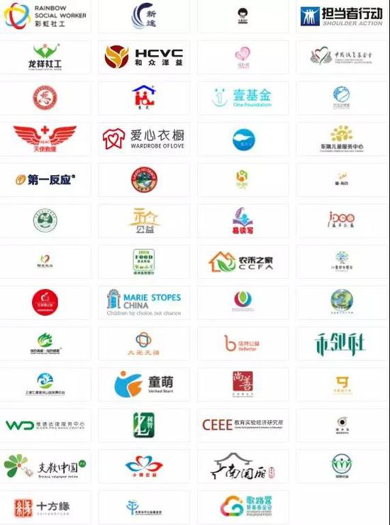 品牌创建机构