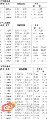 """2018年""""五一""""运输无锡直属站增开旅客列车车次"""