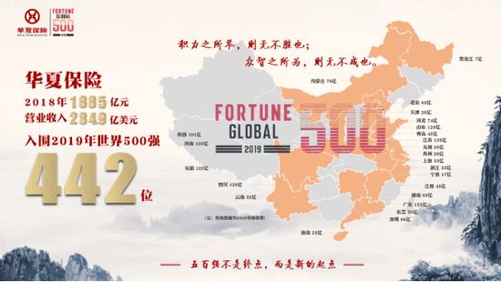 """华夏保险无锡分公司荣获2018年度""""金口碑保险产品奖""""和""""金"""