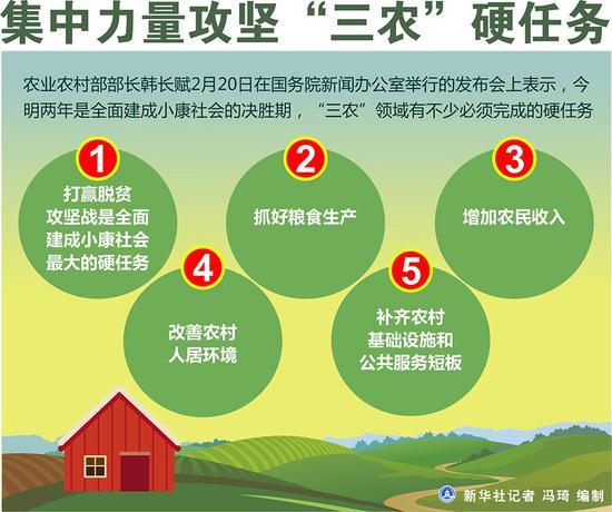 突出农业农村优先发展政策导向