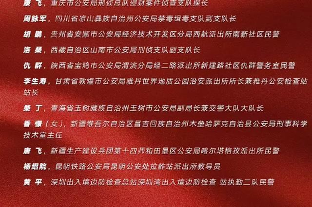 """新疆两位民警获全国""""最美基层民警""""称号"""