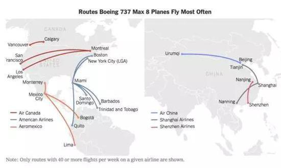 超50國航空公司禁飛737MAX8