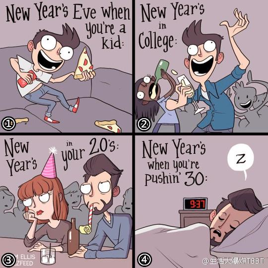 囧哥说事:新年新发现!你的出生年份+单身年数=2017图片