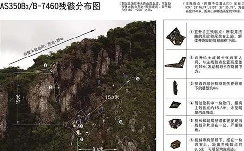 直升机残骸分布图