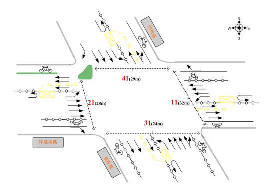 优化后路口渠化信息图