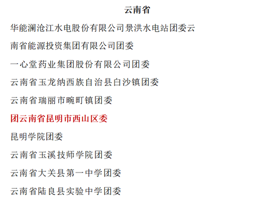 """喜大普奔!共青团西山区委荣获""""全国五四红旗团委 ( 团工委)"""