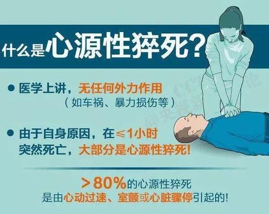 热议丨《追我吧》追出人命!医学专家提醒:远离猝死