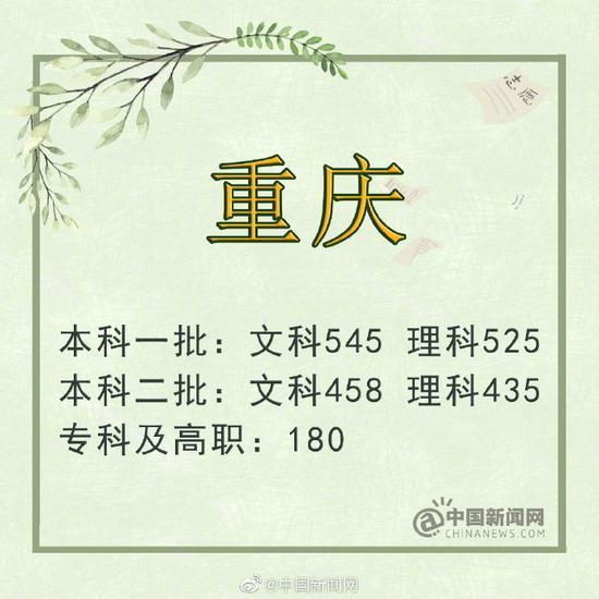 甘肃:第一批文史519分 理工470分