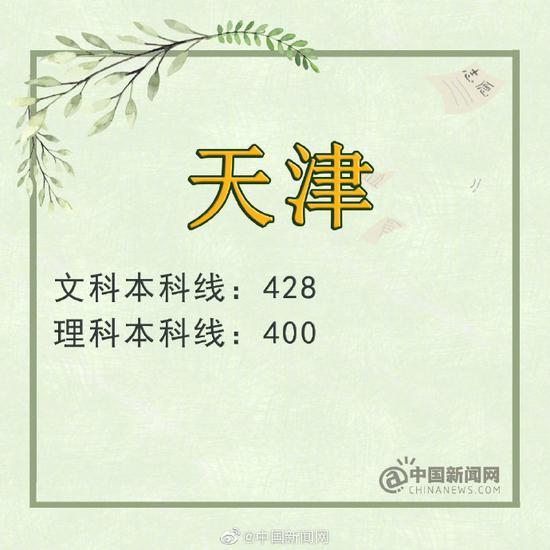 内蒙古:文科一本线522分 理科477分