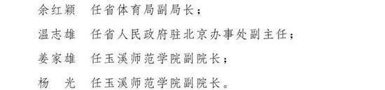 云南省人民政府发布一批任免职通知 涉及19名干部