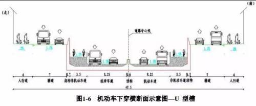 下穿隧道下部为待建地铁车站及区间结构,距离最近处约4.4米。