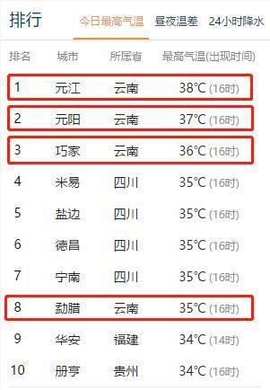2021年4月21日中国天气网日最高气温排行