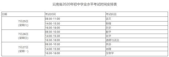 云南省2020年初中学业水平考试时间安排表