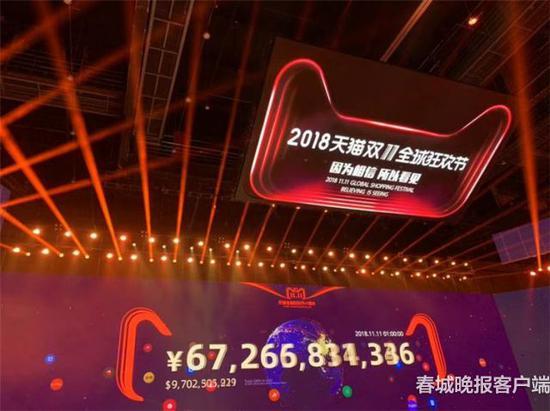 01:47:26,2018天猫双11成交额超1000亿,去年实现千亿销售额花费9小时。