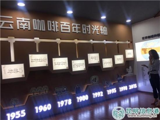 讲解员介绍云南咖啡百年历史
