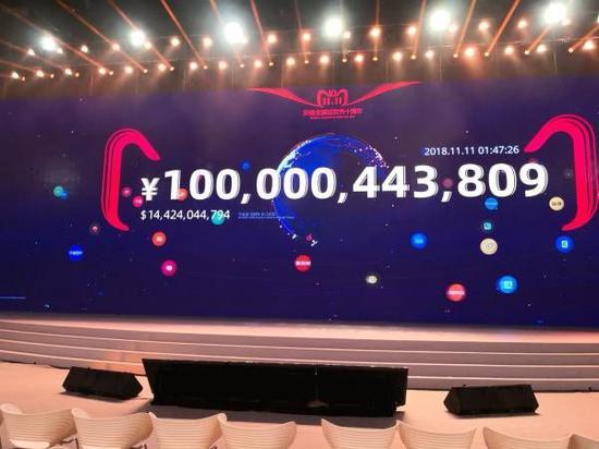 截至11月11日09:00:00,云南的成交额达21.5亿!(你贡献了多少~)