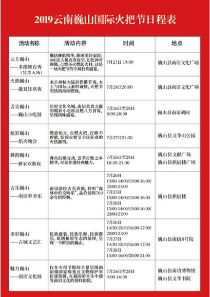 2019云南巍山国际火把节日程表