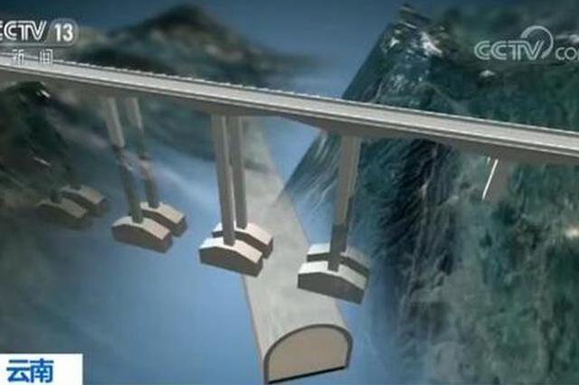 视频:成昆铁路复线垭口隧道穿越公路桥