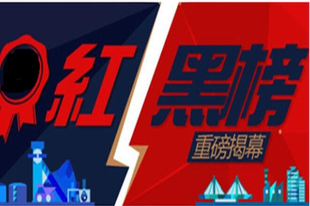 """丽江第二十一期旅游""""红黑榜""""公布"""
