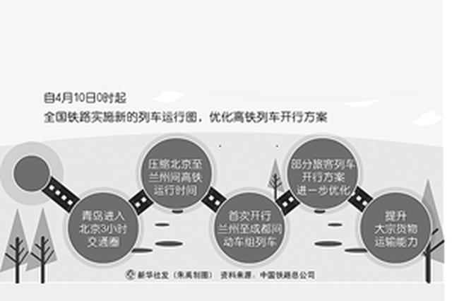 昆明至丽江增开3对动车 实现早中晚时段全覆盖