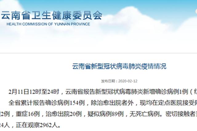 疫情速报:云南累计报告确诊病例154例