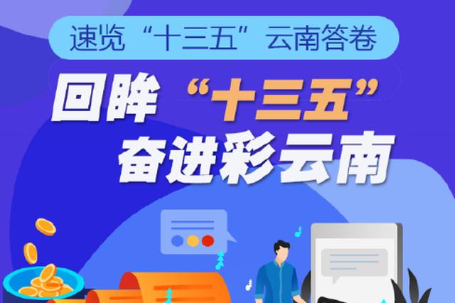 """速览""""十三五""""云南答卷 经济总量跃上2万亿元台阶"""