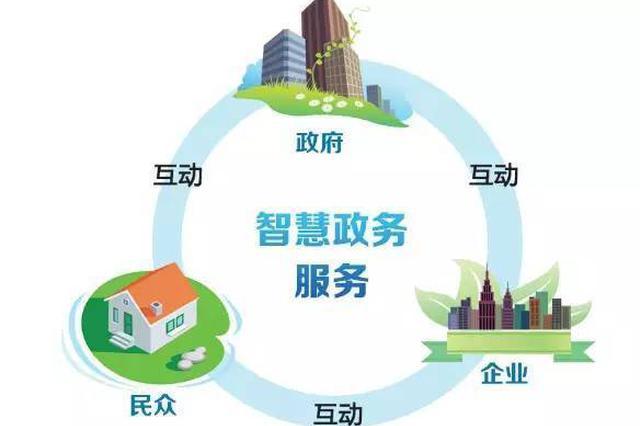 2020年云南调整617项行政权力事项 全省政务服务事项从1422项
