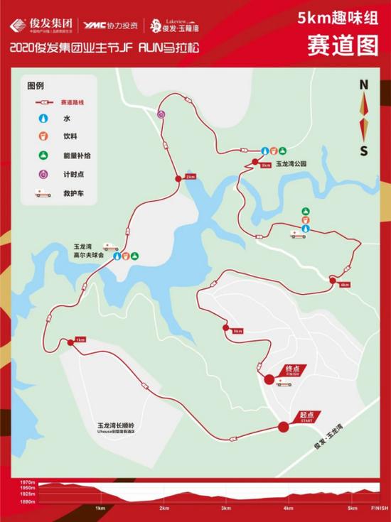 趣味马拉松(约5公里)