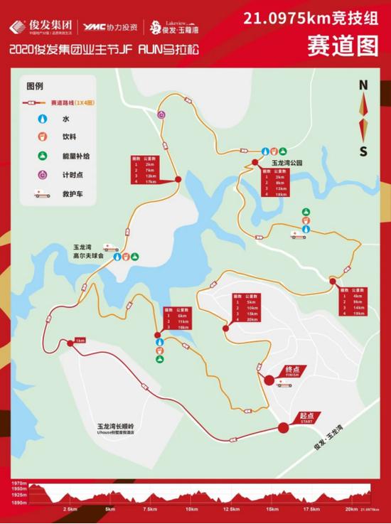 半程马拉松(21.0975公里)