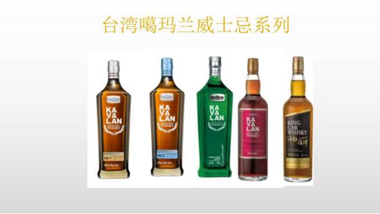 云南威年华国际酒业进出口贸易有限公司 噶玛兰威士忌系列