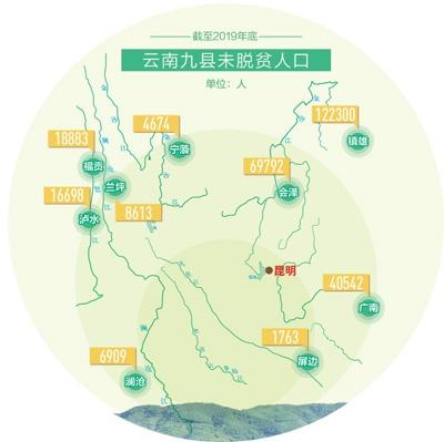 会泽县待补镇野马村坝子,曾经的沼泽地被改造成为适合种植的良田。资料图片  制图:沈亦伶