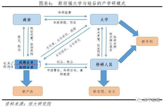 文:恒大研究院任泽平 连一席 谢嘉琪