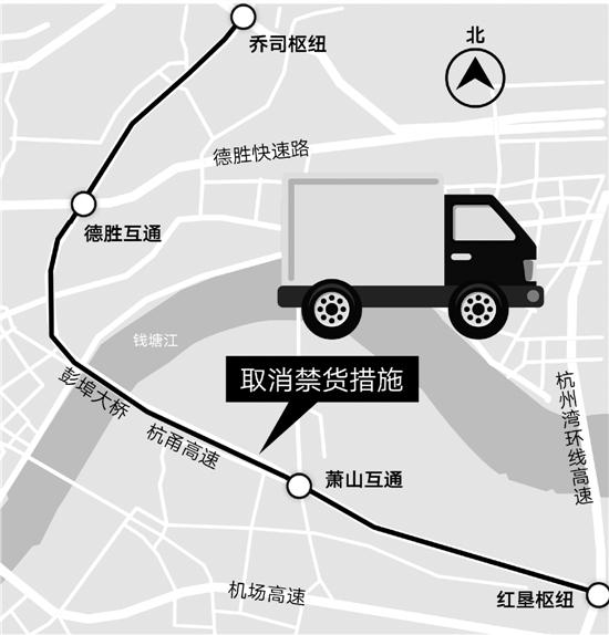 杭州钱江二桥段恢复货车通行 今起走二桥可能有点堵(图)