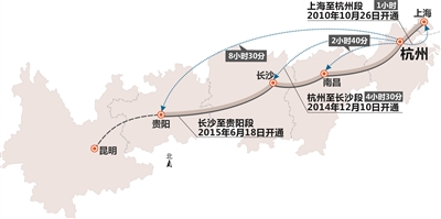 沪昆高铁周三开通今晚出票 杭州到昆明最快9小时47分钟(图)