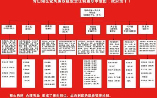杭州将政务公开纳入责任制考核 鼓励独立评估质量
