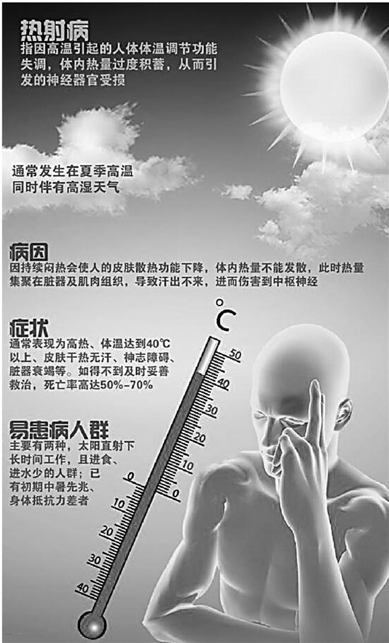 杭州出现今夏首例热射病患者 建筑工体温飙到近42度