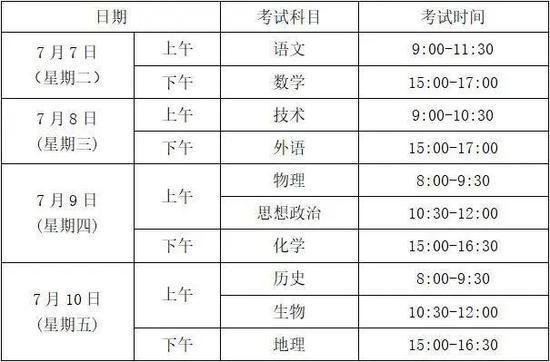 7月29-30日起网报志愿 2020浙江高考招生实施意见出炉