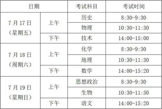 高考落幕7月学业水平考也来啦 浙江省53万考生参加