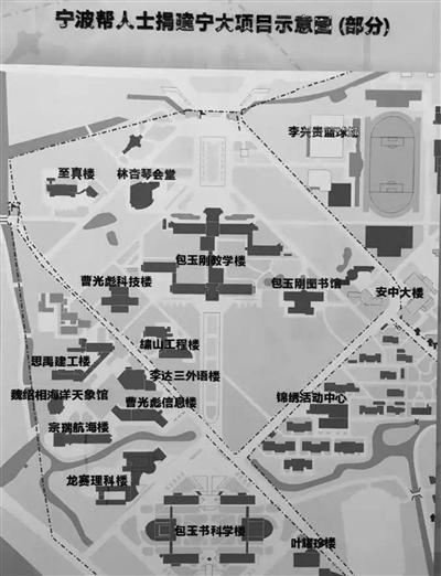宁波帮人士捐建宁波大学项目示意图(部分)资料图片