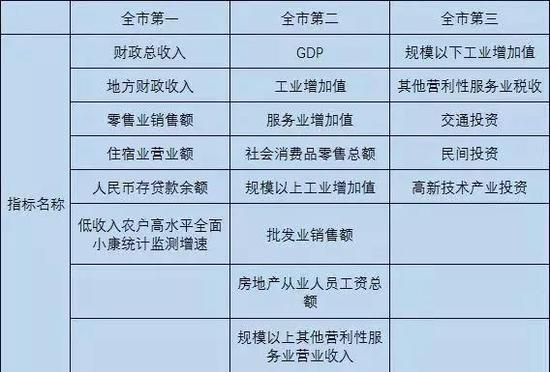 [热点]天台县上半年GDP增长显著增长7.3%位列全市第2位