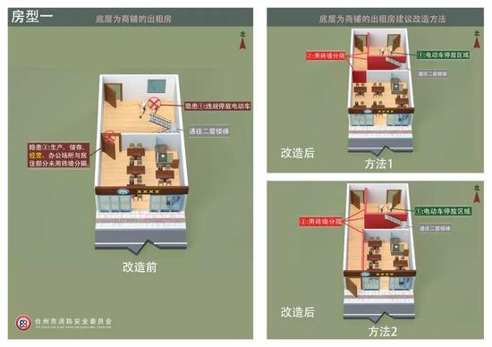 房型二:此种类型结构房屋出租房(参考改造方案)