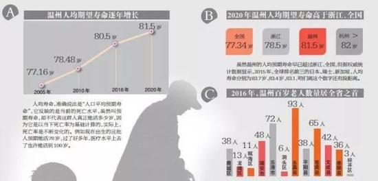 郑州2018年车展_2018年郑州人均工资