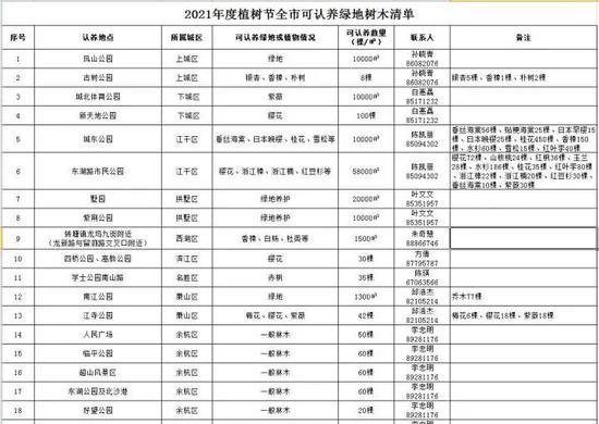 植树节在哪里可以种树 来看看杭州这份最全的名单